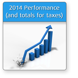 2014 Performance Stats